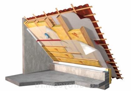 Стропила образуют каркас, на котором держатся все составляющие крышу элементы.
