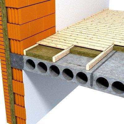 Такой способ подойдет под все покрытия, включая и утепление под плитку на кухне
