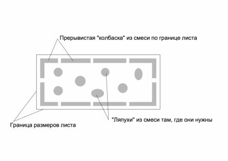 Технология нанесения клея на пенопласт