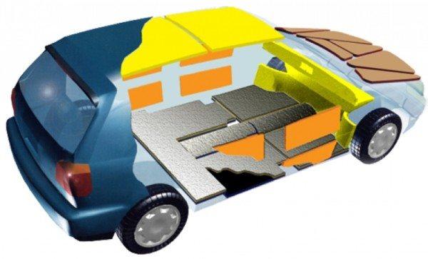 Теплоизоляция авто в разрезе