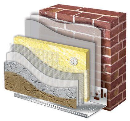 Теплоизоляция с отделкой в разрезе