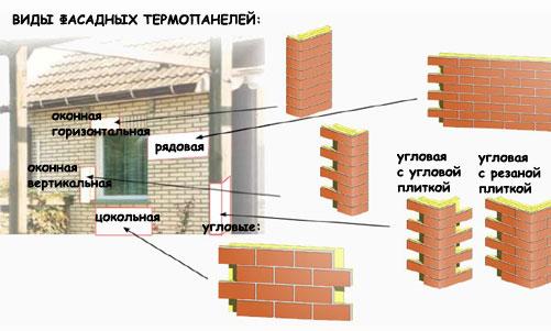 Термопанели, угловые и оконные элементы