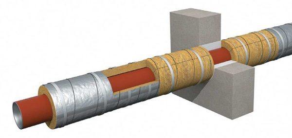 Цилиндры на трубе — схема расположения.