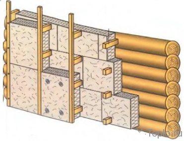Устройство теплоизоляции стен с вентфасадом