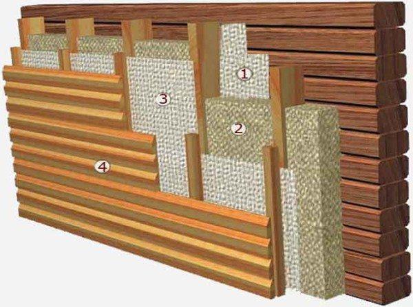 Утепление деревянного дома изнутри – фото и схема расположения материалов