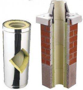 Утепление минеральной ватой при использовании кожуха или кирпичной кладки.