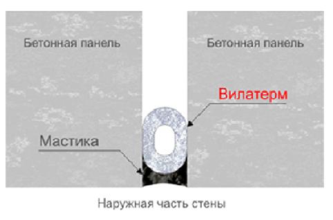 Утепление пенополиэтиленовой трубкой.