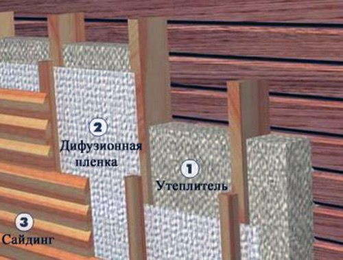 Утепление по технологии вентилируемого фасада позволят стенам «дышать»