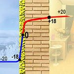 Утепление снаружи – более эффективное решение