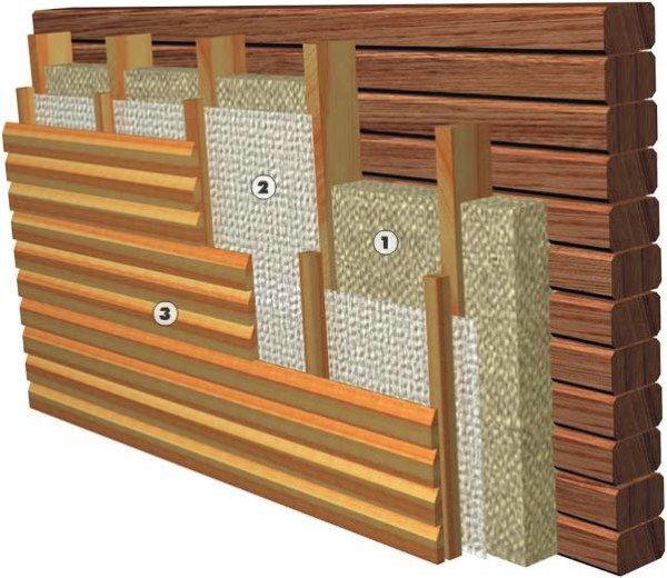 Утепление стены: 1. Минераловатная плита; 2. Гидроизоляция; 3. Облицовка.