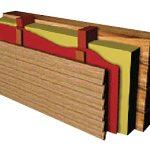 Утеплитель для стен деревянного дома
