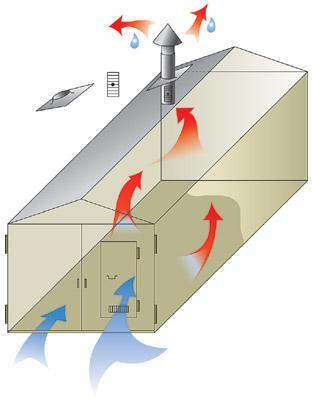 В утепляемом гараже необходимо предусмотреть приточное отверстие для воздуха и вытяжное устройство, выведенное на крышу