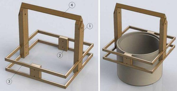 Вариант основания для монтажа ворота: 1) опоры; 2) крепление к срубу; 3) рама; 4) конек.