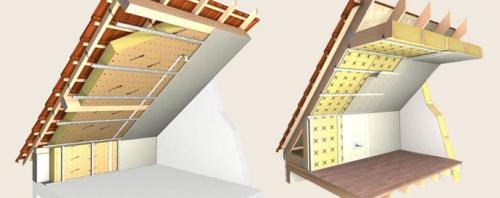 Утепление мансардной крыши своими руками Строительный портал