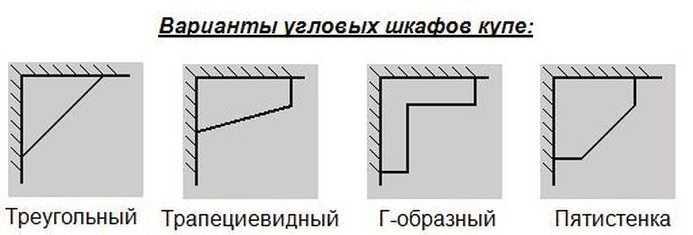 варианты угловых шкафов купе
