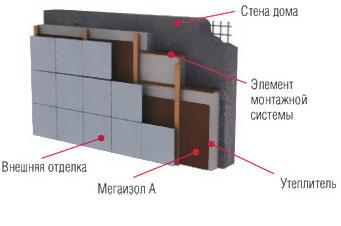 Вентилируемый фасад с паропроницаемыми плитами