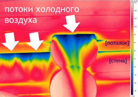 Вид стены через тепловизор