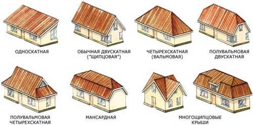 Виды крыш. Размеры чердака соответственно различны.