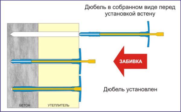 Вот так проводится процесс крепления, он всегда одинаков вне зависимости от того, какие размеры имеет крепеж